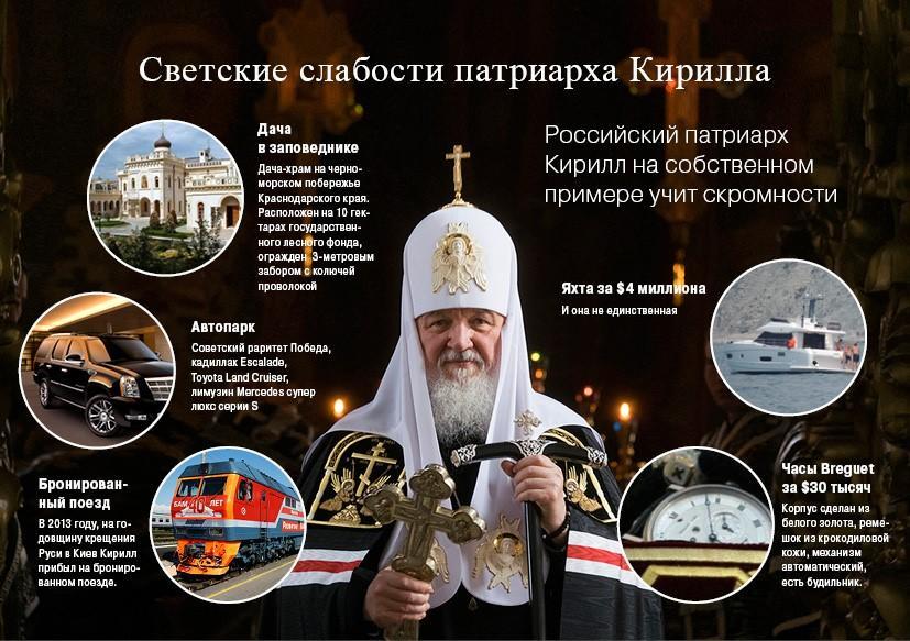 Роскошь патриарха Кирилла